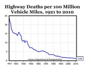 highway deaths